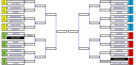 campionat-cotos-mig-any-2020