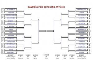 cotos2019